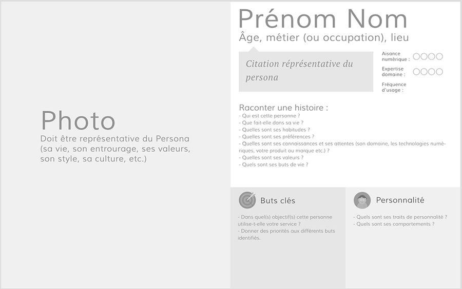prospecter de nouveaux clients - avatar